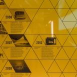 London Design Museum 3